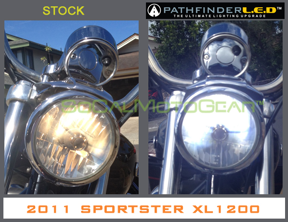 Pathfinder H4 Led Headlight For Harley And Other